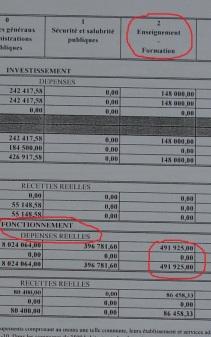 extrait page 21 du budget