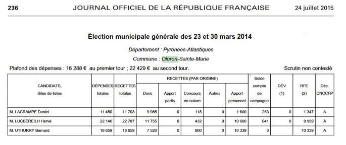 Comptes de campagne municipales