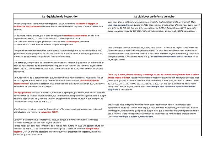 Réquisitoire et plaidoyer-page-001